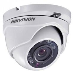 Kamera analogowa TVI/AHD/CVI/CVBS...