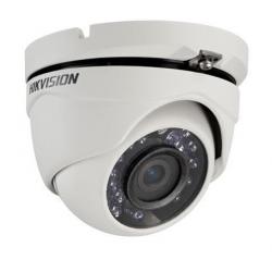 Kamera HD-TVI/AHD/CVI/CVBS...
