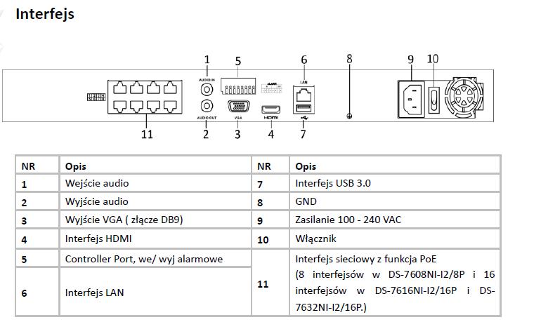 HIKVISION - DS-7616NI-I2/16P - REJESTRATOR