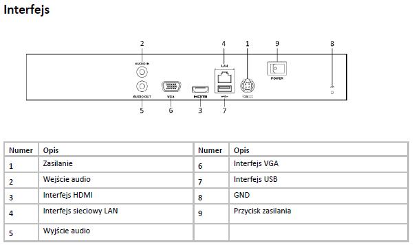Rejestrator NVR - DS-7616NI-K1(B) - HIKVISION