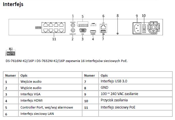 HIKVISION - DS-7616NI-K2/16P - REJESTRATOR