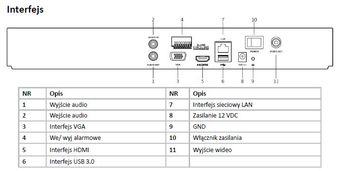 HIKVISION - DS-7616NXI-I2/4S - REJESTRATOR