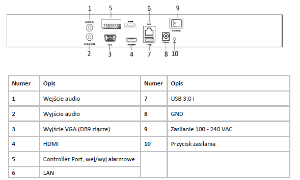 HIKVISION - DS-7632NI-I2 - REJESTRATOR