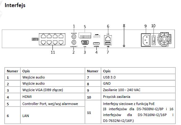 HIKVISION - DS-7632NI-I2/16P - REJESTRATOR