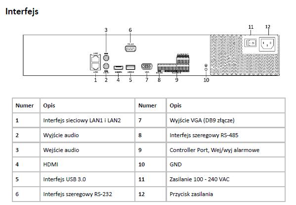 HIKVISION - DS-7708NI-I4 - REJESTRATOR