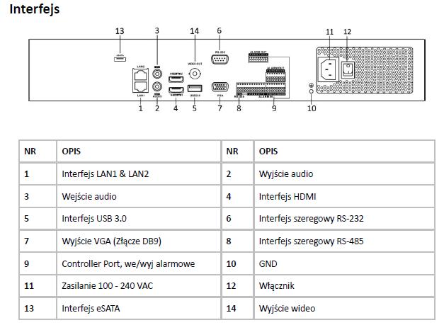 HIKVISION - DS-7716NI-I4(B) - REJESTRATOR