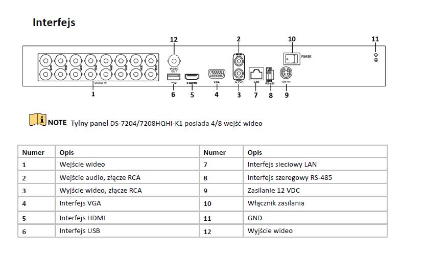 Rejestrator Turbo-HD - DS-7204HQHI-K1(S) - HIKVISION
