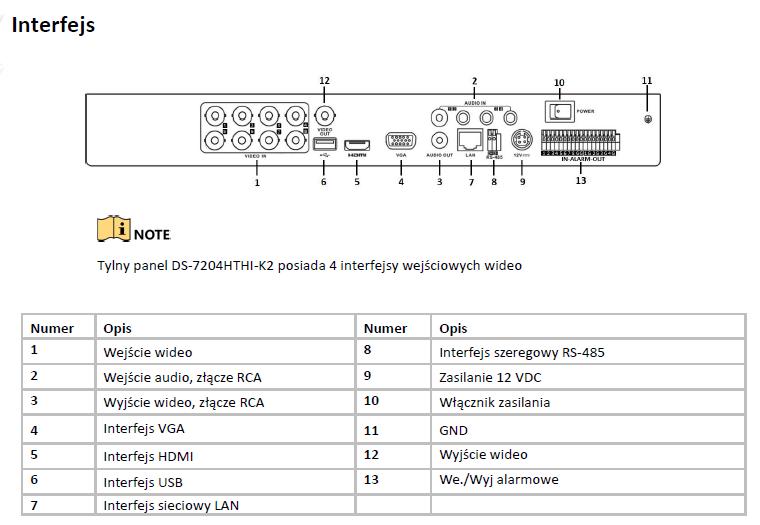 Rejestrator Turbo-HD - DS-7204HTHI-K2 - HIKVISION