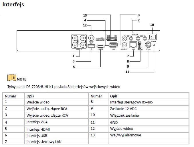 Rejestrator Turbo-HD - DS-7204HUHI-K1 - HIKVISION