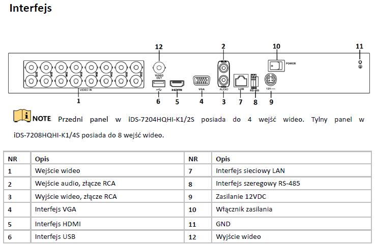 Rejestrator Acusense DVR - iDS-7208HQHI-K1/4S - HIKVISION