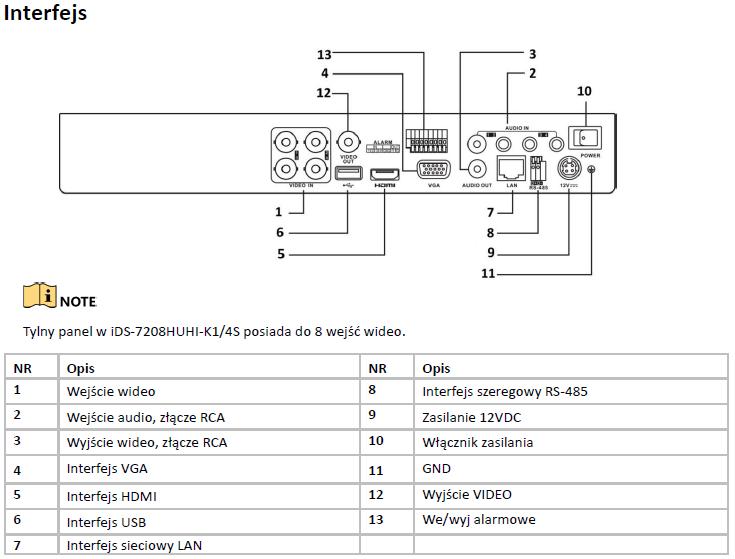 HIKVISION - iDS-7208HUHI-K1/4S - Rejestrator