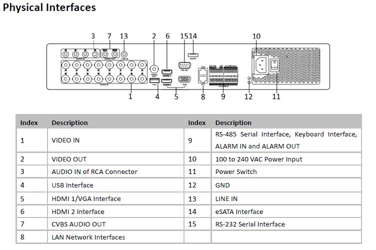 HIKVISION - IDS-7316HUHI-K4/16S - REJESTRATOR
