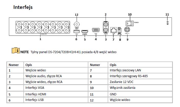 DS-7216HQHI-K1 - REJESTRATOR 16-KANAŁOWY -L739 -wymiary