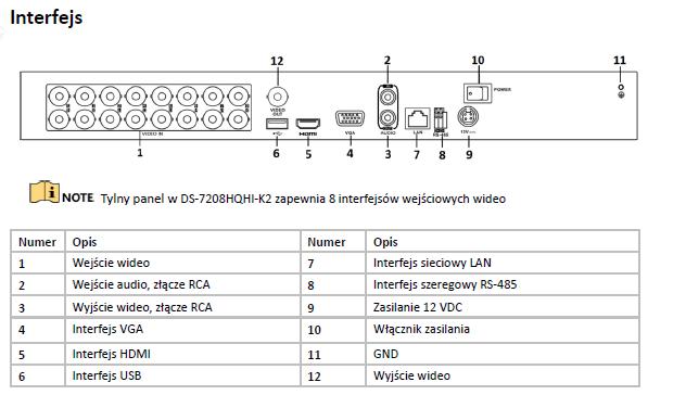 DS-7216HQHI-K2(S) - REJESTRATOR 16-KANAŁOWY TURBO-HD_AHD_HD-CVI_PAL- L751 -wymiary