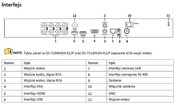 DS-7216HQHI-K2_P - REJESTRATOR 16-KANAŁOWY TURBO-HD_AHD_HD-CVI_PAL- L756 -wymiary