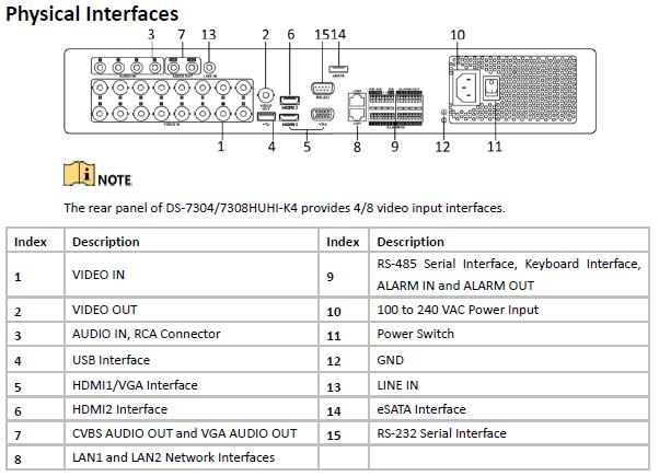 DS-7308HUHI-K4 - REJESTRATOR 8-KANAŁOWY TURBO-HD_AHD_HD-CVI_PAL- L784 -wymiary