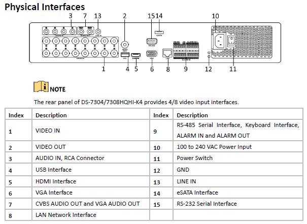 DS-7316HQHI-K4 - REJESTRATOR 16-KANAŁOWY TURBO-HD_AHD_HD-CVI_PAL- L788 -wymiary