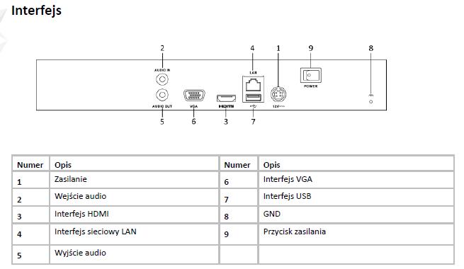 DS-7604NI-K1(B) - REJESTRATOR 4-KANAŁOWY NVR, 1XHDD- L800 -wymiary