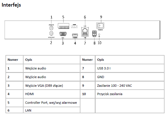 DS-7608NI-I2 - REJESTRATOR 8-KANAŁOWY NVR- L811 -wymiary