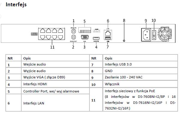 DS-7608NI-I2_8P - REJESTRATOR 8-KANAŁOWY NVR- L814 -wymiary