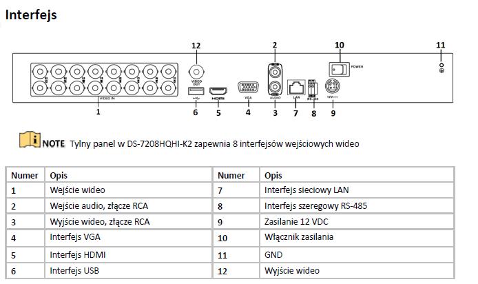 HIKVISION DS-7208HQHI-K2 - REJESTRATOR 8-KANAŁOWY TURBO-L702-wymiary
