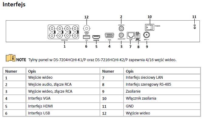 HIKVISION DS-7208HQHI-K2_P - REJESTRATOR 8-KANAŁOWY-L712-wymiary