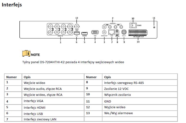 HIKVISION DS-7208HTHI-K2 - REJESTRATOR 8-KANAŁOWY TURBO-L717-wymiary
