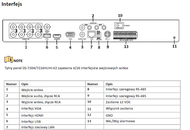 HIKVISION DS-7208HUHI-K2 - REJESTRATOR 8-KANAŁOWY TURBO-L727-wymiary