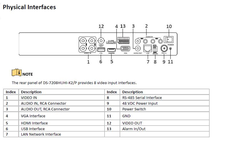 HIKVISION DS-7208HUHI-K2_P - REJESTRATOR 8-KANAŁOWY-L735-wymiary