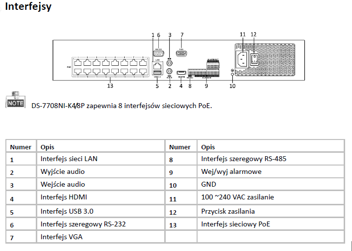 HIKVISION DS-7716NI-K4_16P - REJESTRATOR 16-KANAŁOWY NVR- L572- wymiary