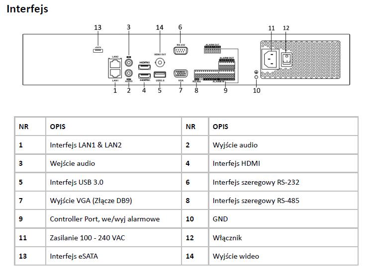 HIKVISION DS-7732NI-I4(B) - REJESTRATOR 32-KANAŁOWY NVR- L580- wymiary