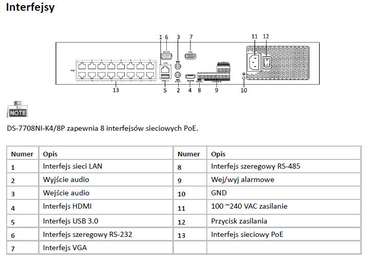 HIKVISION DS-7732NI-K4_16P - REJESTRATOR 32-KANAŁOWY NVR- L592- wymiary