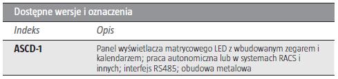 ROGER ASCD-1 - PANEL WYŚWIETLACZA MATRYCOWEGO LED Z WBUDOWANYM ZEGAREM I KALENDARZEM- L57- tab1