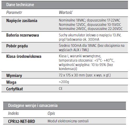 ROGER CPR32-NET-BRD - CENTRALA SYSTEMU KONTROLI DOSTĘPU- L41- tab1