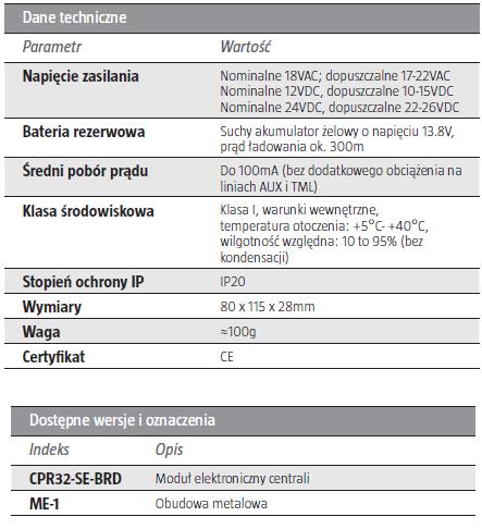 ROGER CPR32-SE-BRD - CENTRALA SYSTEMU KONTROLI DOSTĘPU- L48- tab1