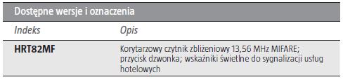 ROGER HRT82MF - KORYTARZOWY CZYTNIK ZBLIŻENIOWY 13.56 MHZ MIFARE- L92- tab1