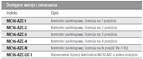 ROGER MC16-AZC-1 - KONTROLER PARKINGOWY- L223- tab1