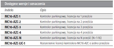 ROGER MC16-AZC-4 - KONTROLER PARKINGOWY- L230- tab1