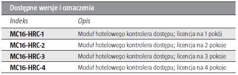ROGER MC16-HRC-1 - MODUŁ HOTELOWEGO KONTROLERA DOSTĘPU- L236- tab1