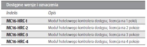ROGER MC16-HRC-2 - MODUŁ HOTELOWEGO KONTROLERA DOSTĘPU- L237- tab1