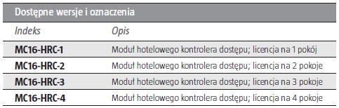 ROGER MC16-HRC-4 - MODUŁ HOTELOWEGO KONTROLERA DOSTĘPU- L245- tab1