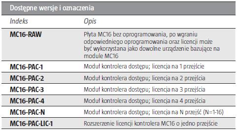 ROGER MC16-PAC-1 - KONTROLER DOSTĘPU- L109- tab1