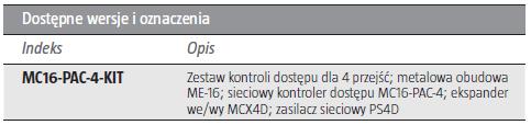 ROGER MC16-PAC-4-KIT - ZESTAW KONTROLI DOSTĘPU DLA 4 PRZEJŚĆ- L39- tab1