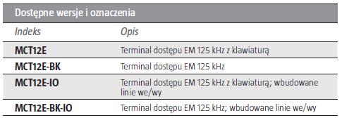 ROGER MCT12E-BK - TERMINAL DOSTĘPU EM 125 KHZ, ZEWNĘTRZNY BEZ KLAWIATURY- L253- tab1
