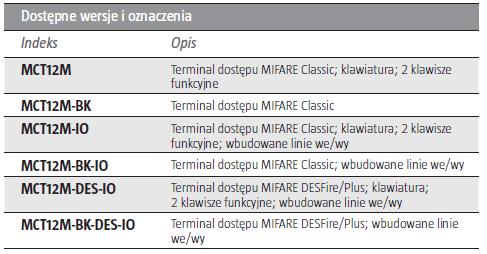 ROGER MCT12M-BK-DES-IO - TERMINAL DOSTĘPU MIFARE DESFIRE_PLUS- L271- tab1