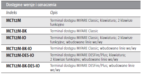 ROGER MCT12M-BK-IO - TERMINAL DOSTĘPU MIFARE CLASSIC- L267- tab1
