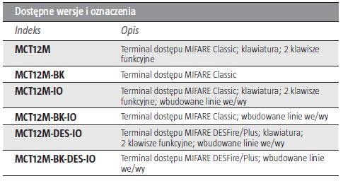 ROGER MCT12M-DES-IO - TERMINAL DOSTĘPU MIFARE DESFIRE_PLUS, KLAWIATURA- L273- tab1