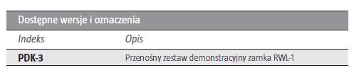 ROGER PDK-3 Przenośny zestaw demonstracyjny- L311 -tab1
