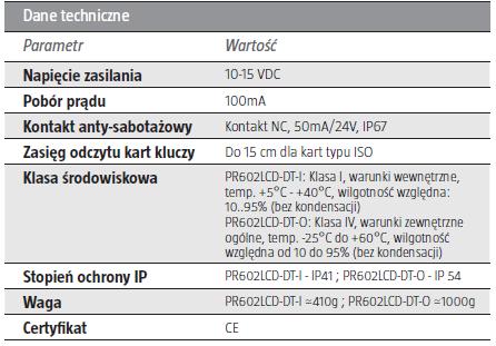 ROGER PR602LCD-DT-I - WEWNĘTRZNY KONTROLER DOSTĘPU ZINTEGROWANY Z CZYTNIKAMI EM 125 KHZ ORAZ 13,56 MHZ MIFARE Z KLAWIATURĄ I WYŚWIETLACZEM LCD- L987- tab1