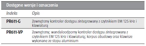 ROGER PR611-G - ZEWNĘTRZNY KONTROLER DOSTĘPU ZINTEGROWANY Z CZYTNIKIEM EM 125 KHZ I KLAWIATURĄ- L75- tab1